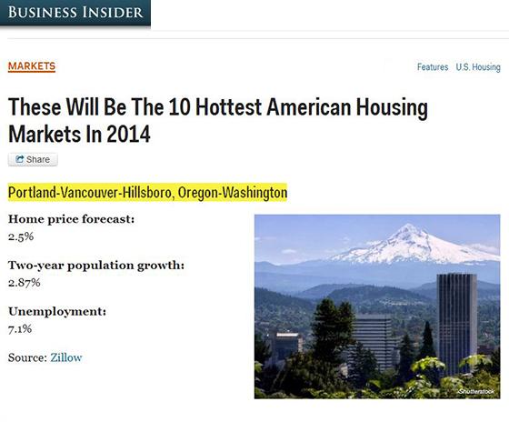 Hottest Real Estate Martkets Portland Oregon